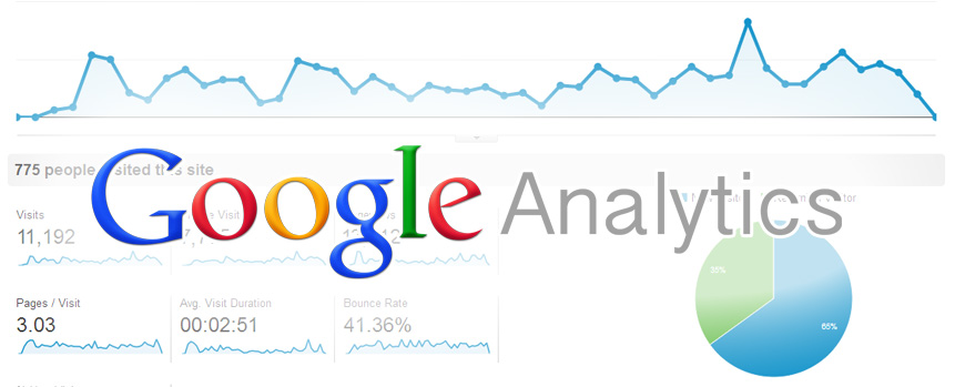 Beginners Guide to Google Analytics, Dsgn One Blog